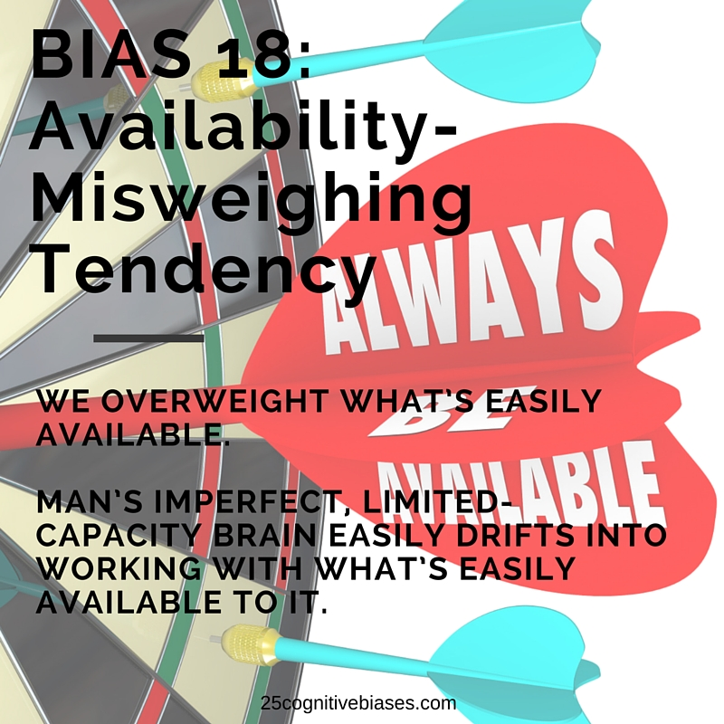 25 Cognitive Biases - Bias 18 Availability-Misweighting Tendency